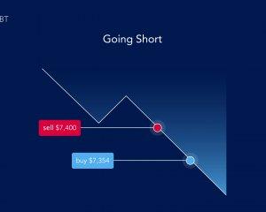 آشنایی با فروش تعهدی یا short selling چیست
